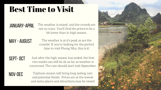 Best time to visit Phong Nha